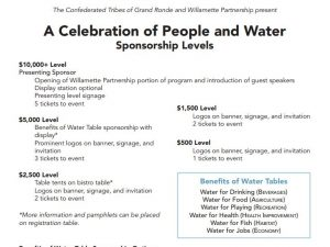 Sponsorship Levels for Celebration of People & Water