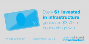 United for Infrastructure